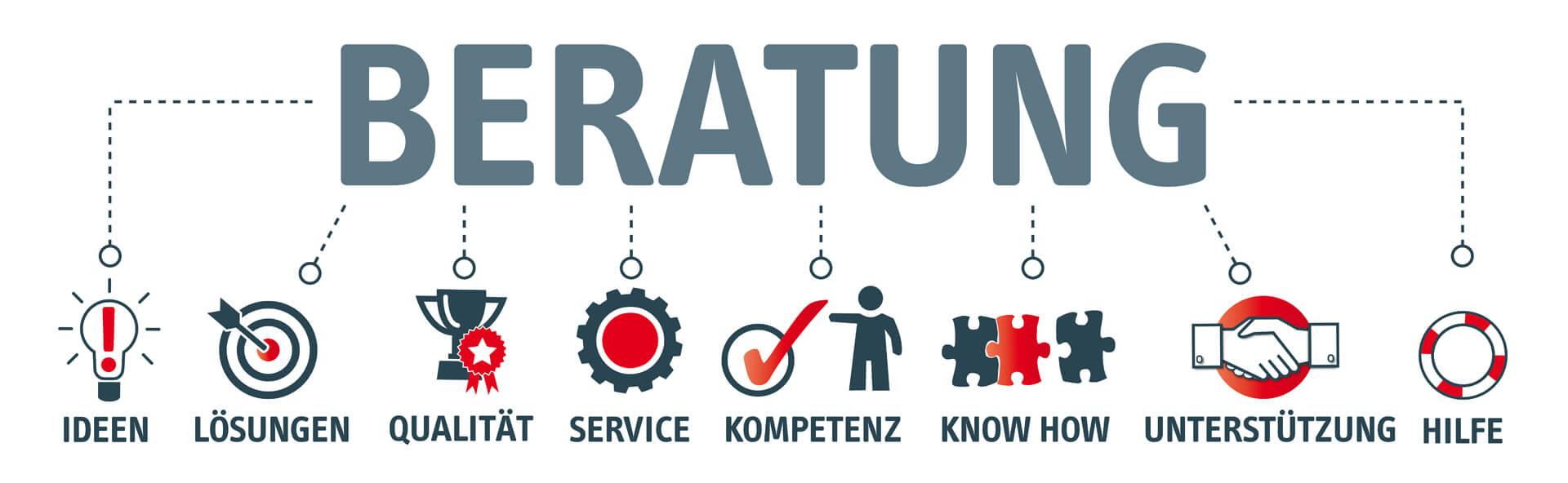 Beratung, beraten, service, business mit ACON Unternehmensberatung
