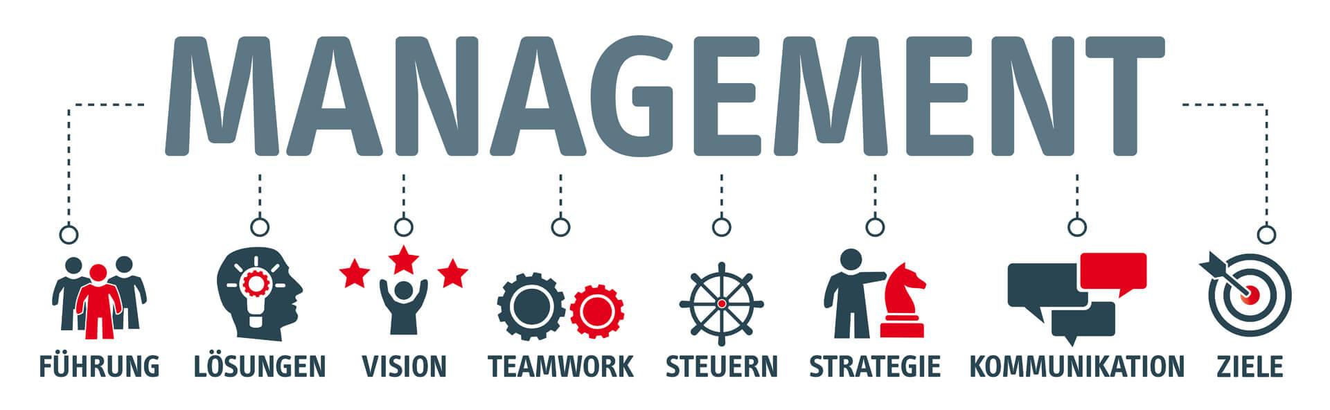 Management, Führung, Führungskraft, mit ACON