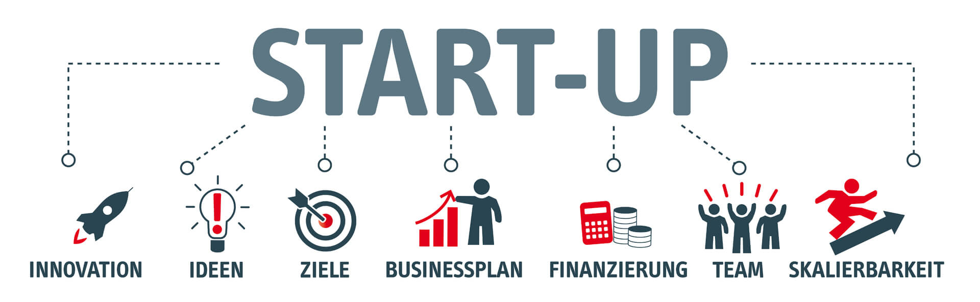 Startup, start-up, start, up, Gründung, - Entrepreneur ACON Linz